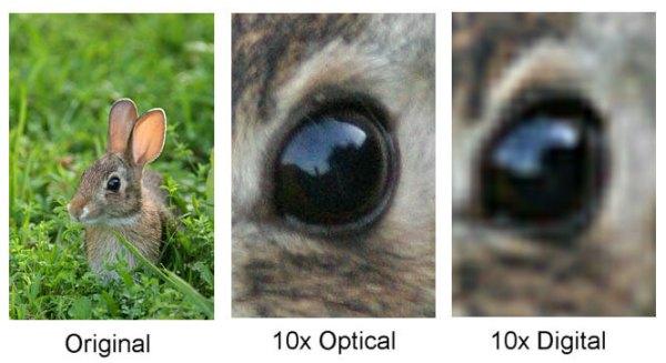 الفرق بين الزووم البصري و الزووم الرقمي Optical-digital-zoom